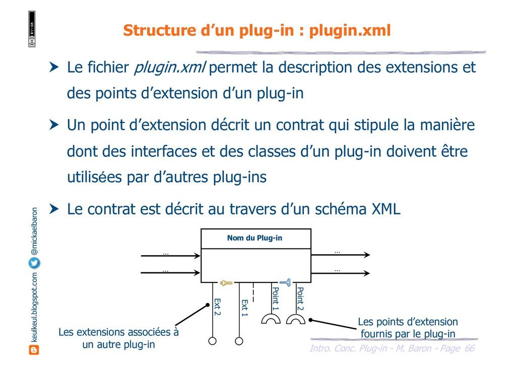 66 Intro. Conc. Plug-in - M. Baron - Page keulk...