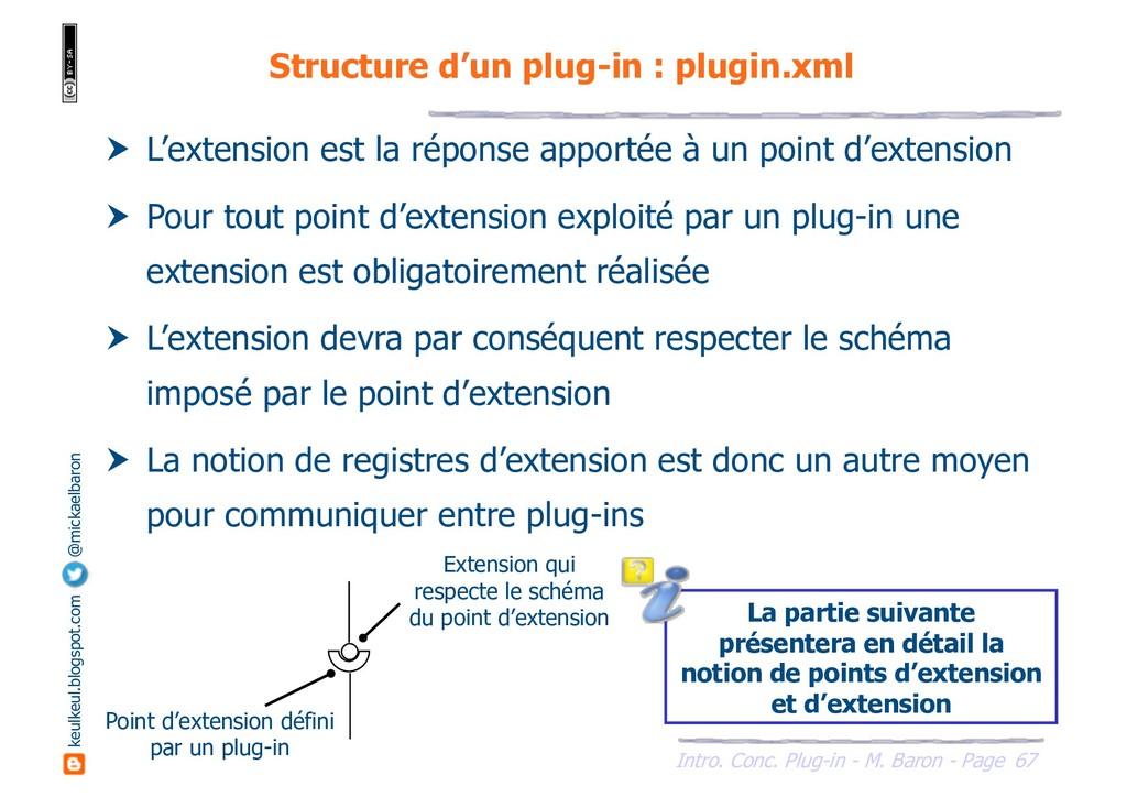 67 Intro. Conc. Plug-in - M. Baron - Page keulk...