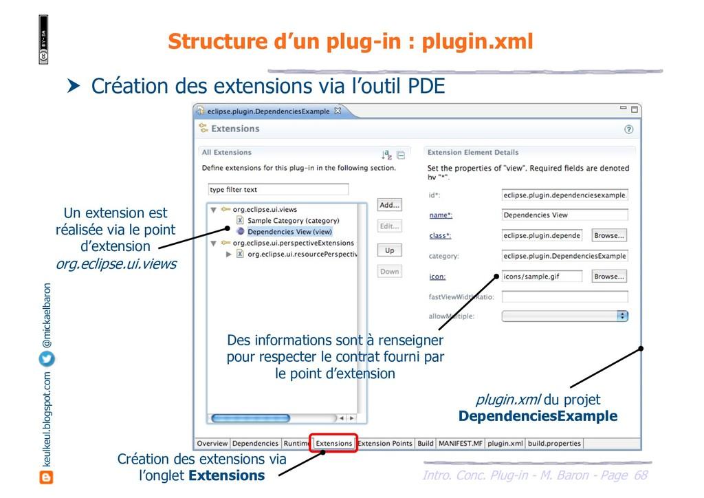 68 Intro. Conc. Plug-in - M. Baron - Page keulk...
