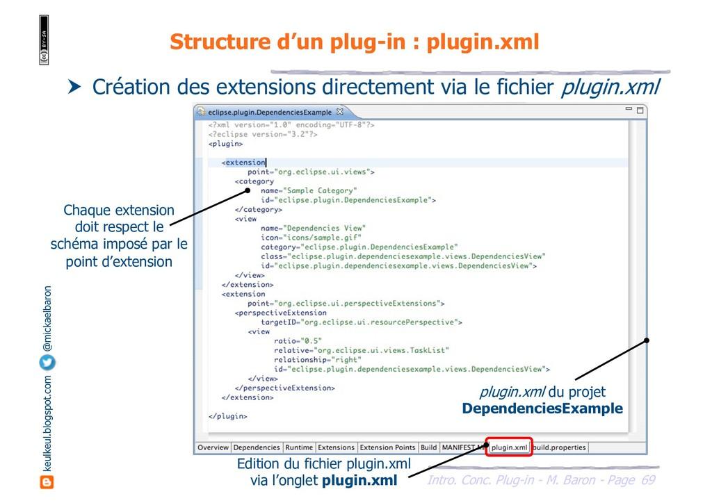 69 Intro. Conc. Plug-in - M. Baron - Page keulk...