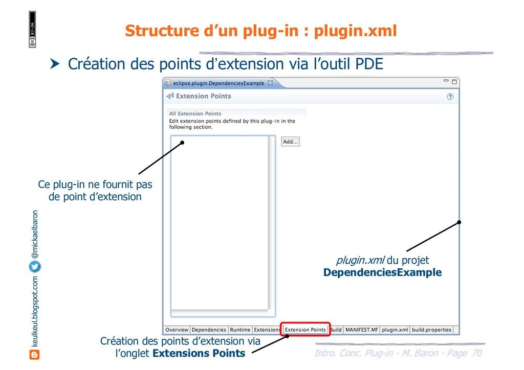 70 Intro. Conc. Plug-in - M. Baron - Page keulk...