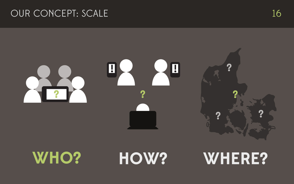 WHO? HOW? WHERE? OUR CONCEPT: SCALE 16 ! ! ? ? ...
