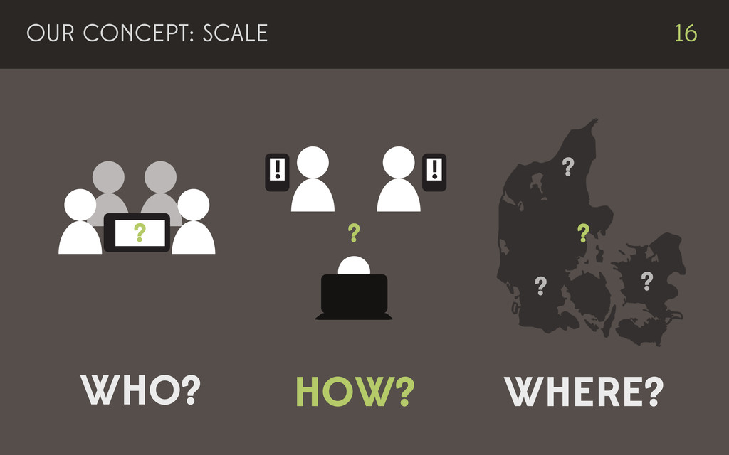 OUR CONCEPT: SCALE 16 WHO? HOW? WHERE? ! ! ? ? ...