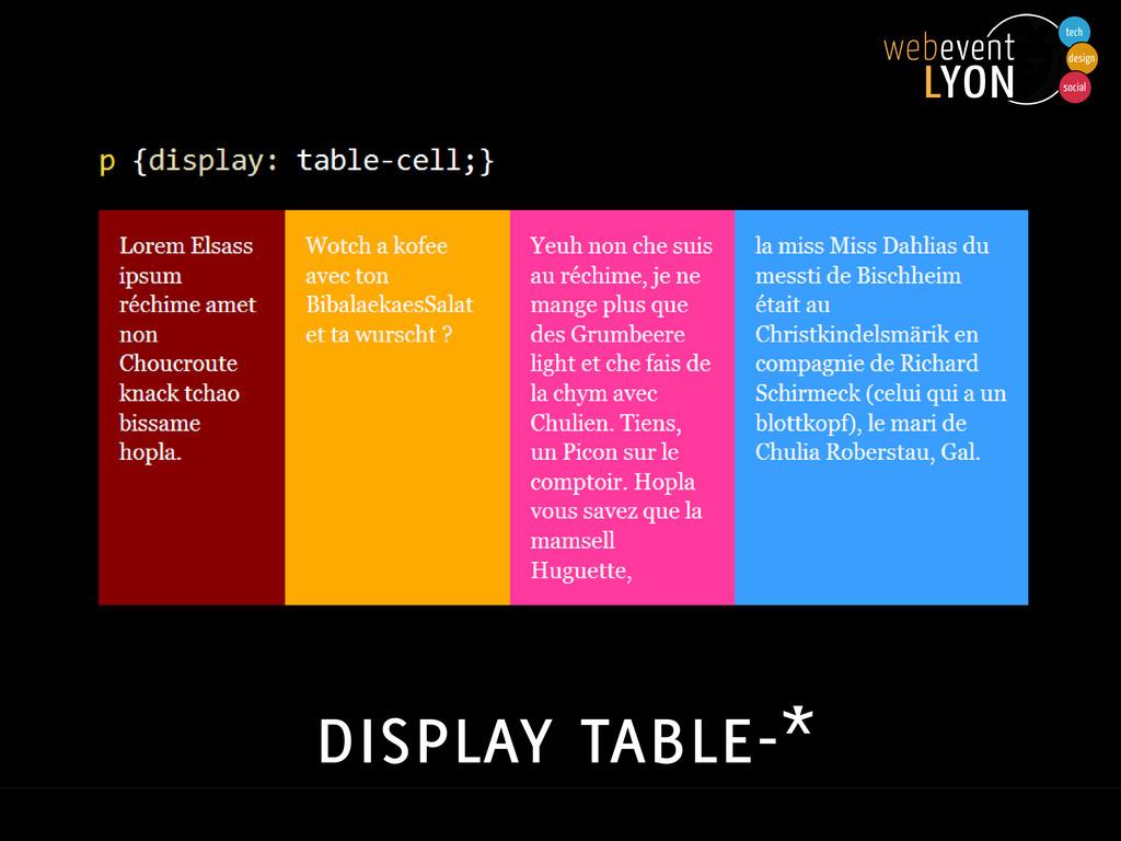display table-*