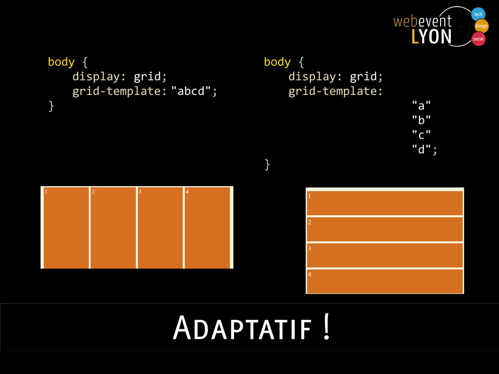 Adaptatif ! body { display: grid; grid-template...