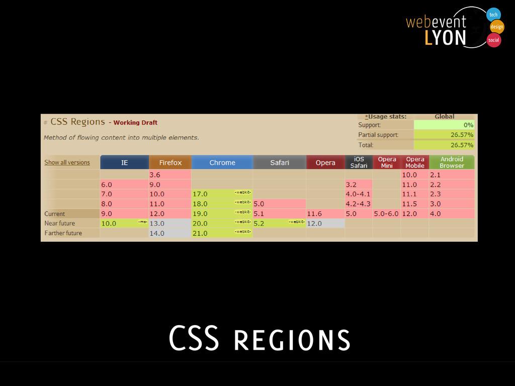 CSS regions