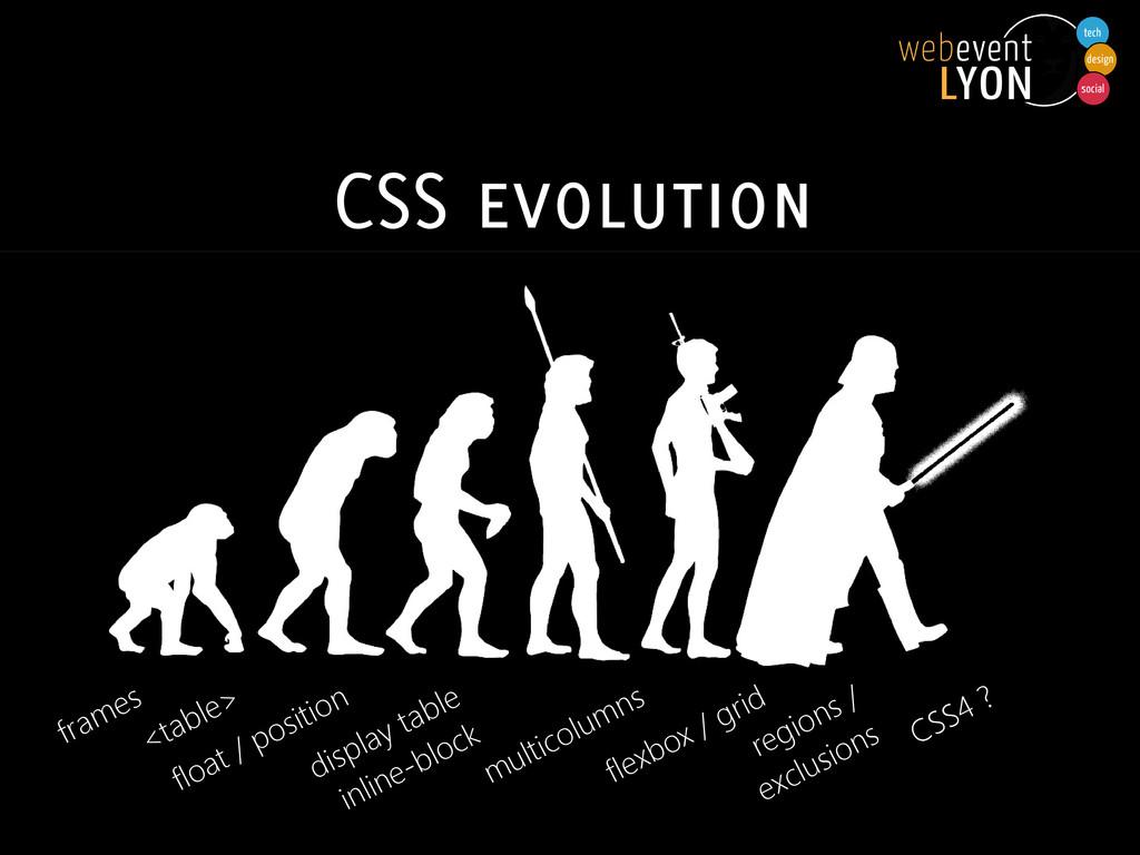 CSS evolution frames <table> float / position d...