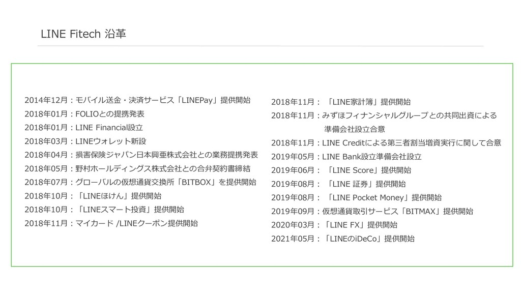 LINEグループのFintech 様々な金融サービスをリリース 「LINE」からいつでもどこで...