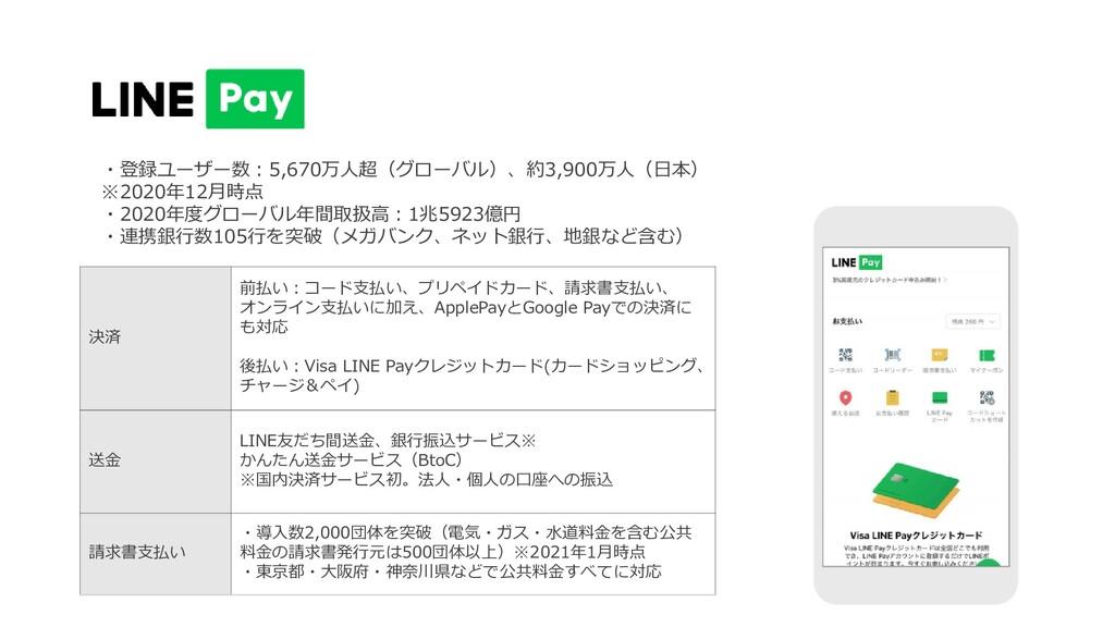 """銀行事業 ・LINE およびみずほフィナンシャルグループ""""スマホ銀行""""の設立 に向け、LINE..."""