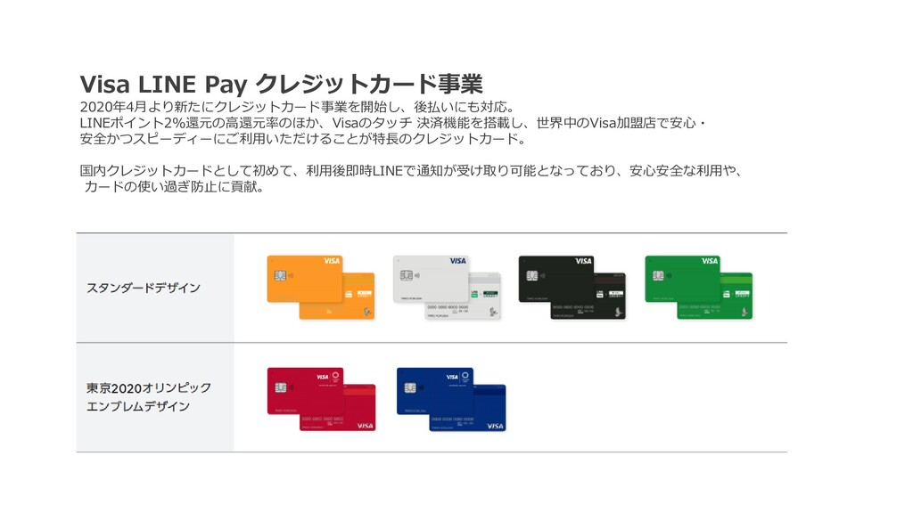 LINE Pay ・登録ユーザー数:5,000万人超(グローバル)、 約3,700万人(日本)...