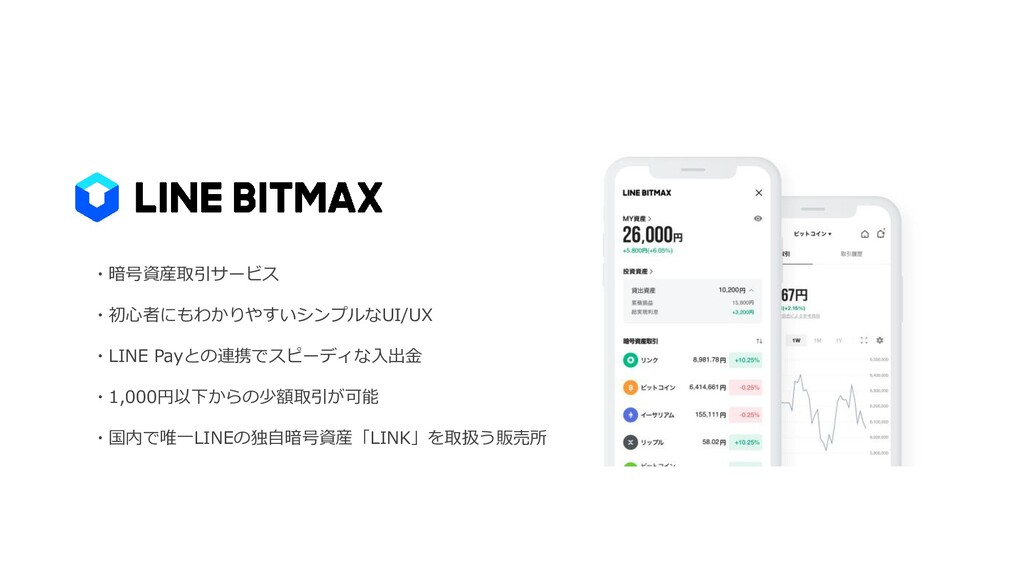 BITMAX ・暗号資産取引サービス ・初心者にもわかりやすいシンプルなUI/UX ・LINE...