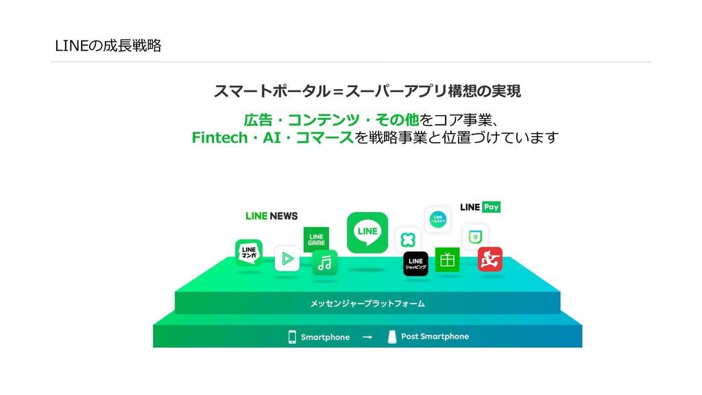 LINEの成長戦略 広告・コンテンツ・その他をコア事業、 Fintech・AI・コマースを戦略...