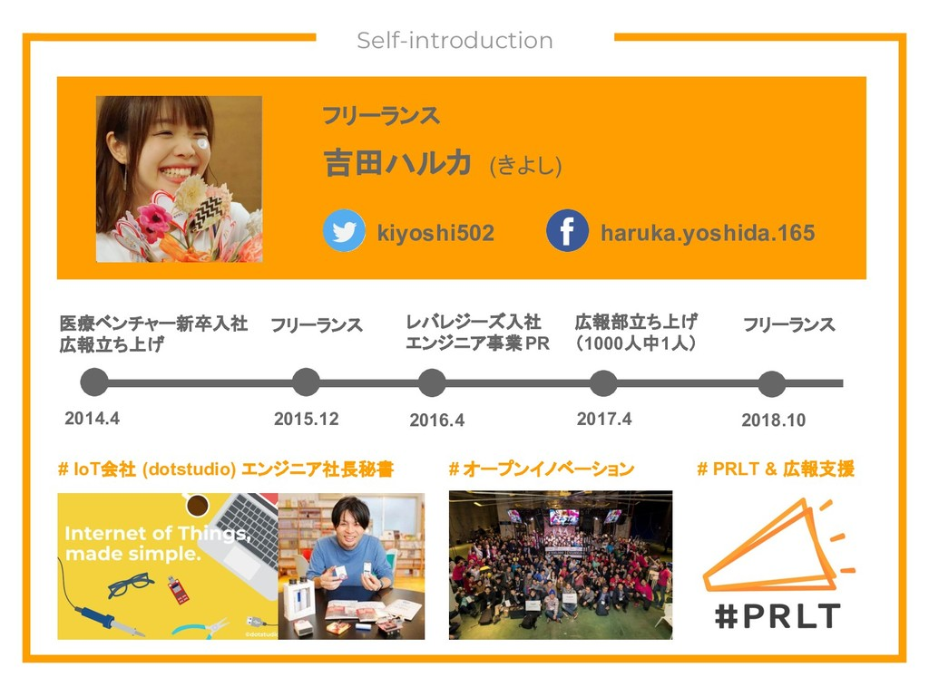 Self-introduction フリーランス   吉田ハルカ (きよし) kiyoshi...