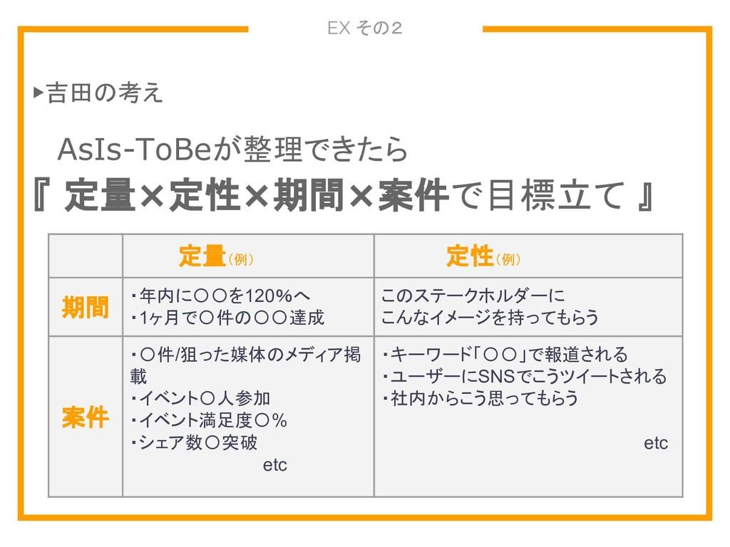 EX その2 ▶吉田の考え    AsIs-ToBeが整理できたら 『 定量×定性×期間×案件...