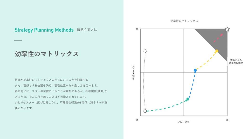 ޮੑͷϚτϦοΫε ޮੑͷϚτϦοΫε Strategy Planning Methods...