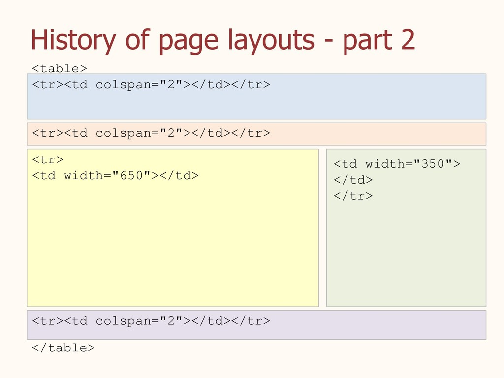 History of page layouts - part 2 <tr><td colspa...