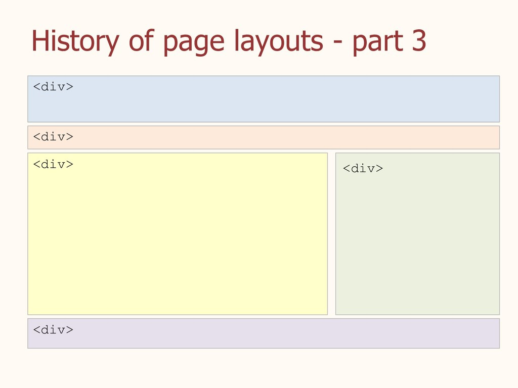 History of page layouts - part 3 <div> <div> <d...