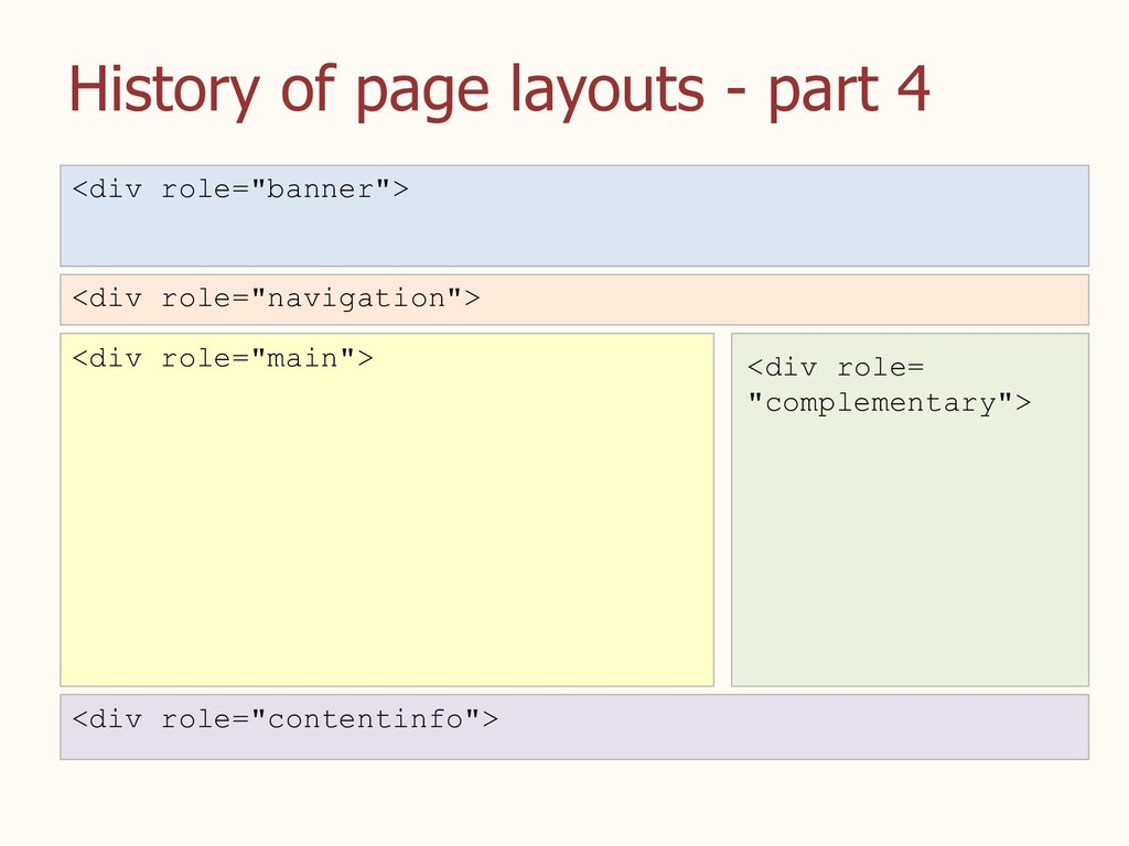 """History of page layouts - part 4 <div role=""""ban..."""
