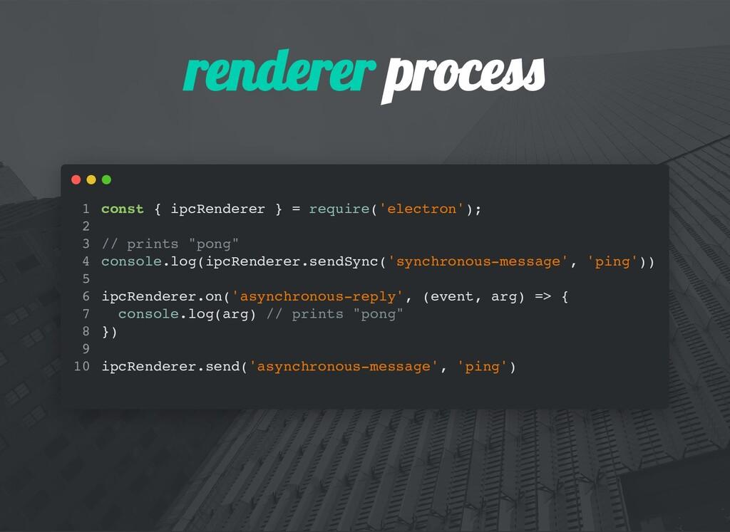 renderer proces const { ipcRenderer } = require...