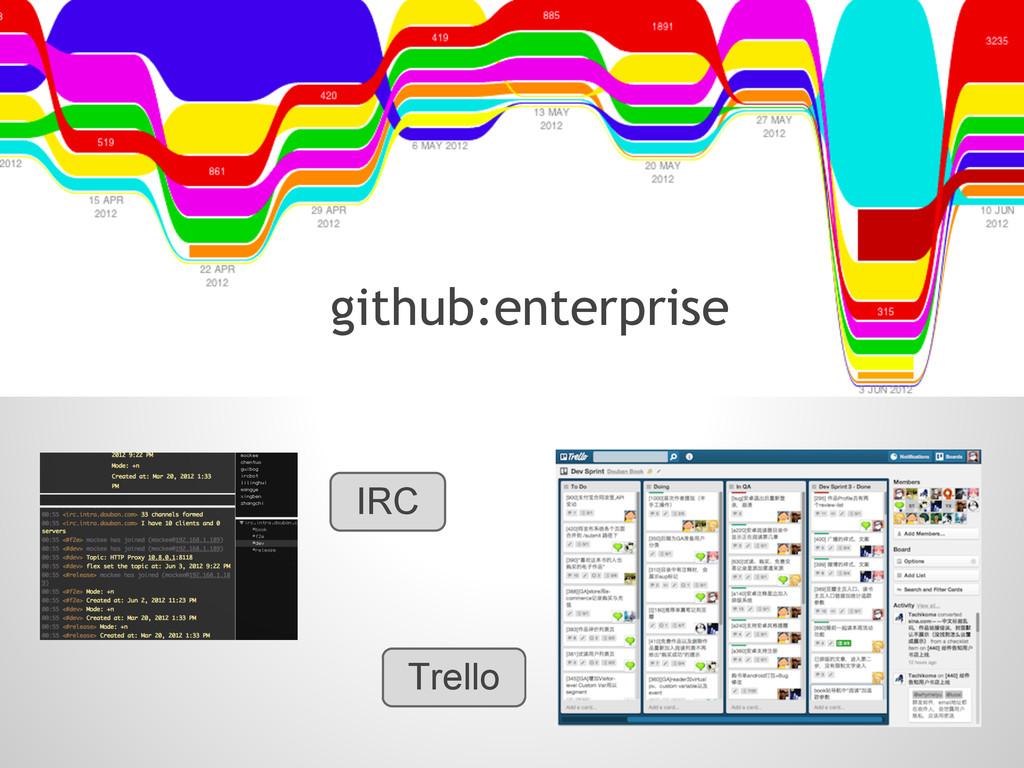 github:enterprise IRC Trello