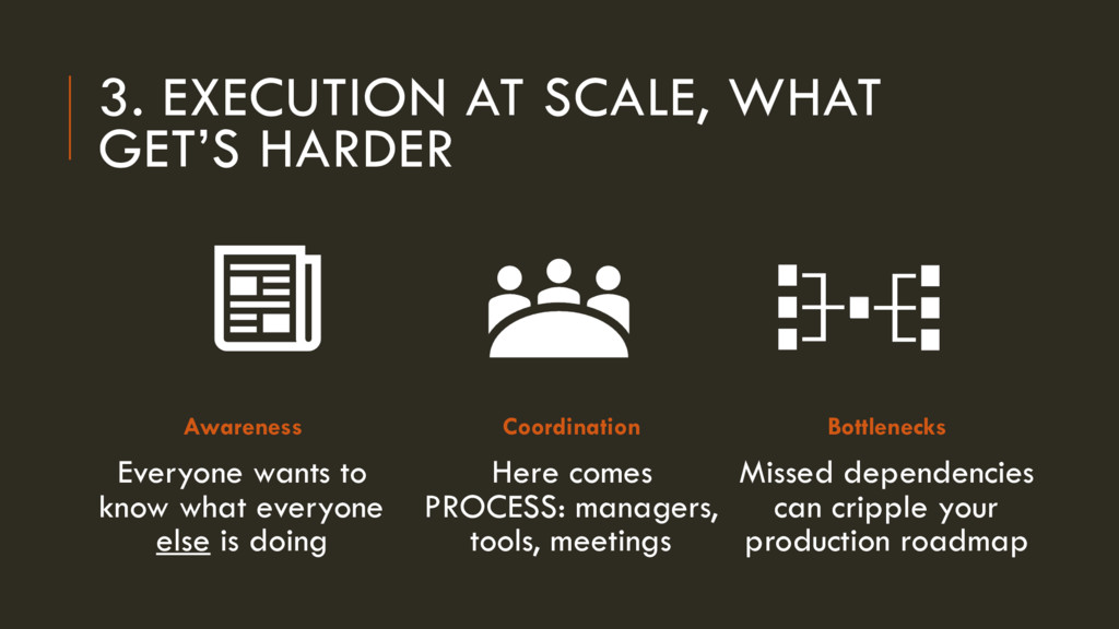3. EXECUTION AT SCALE, WHAT GET'S HARDER Awaren...