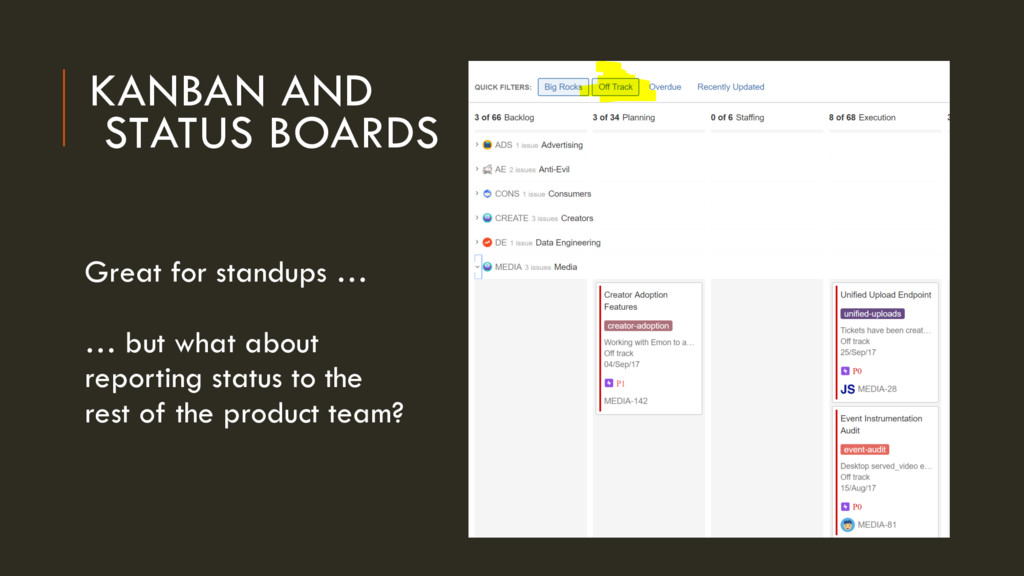 KANBAN AND