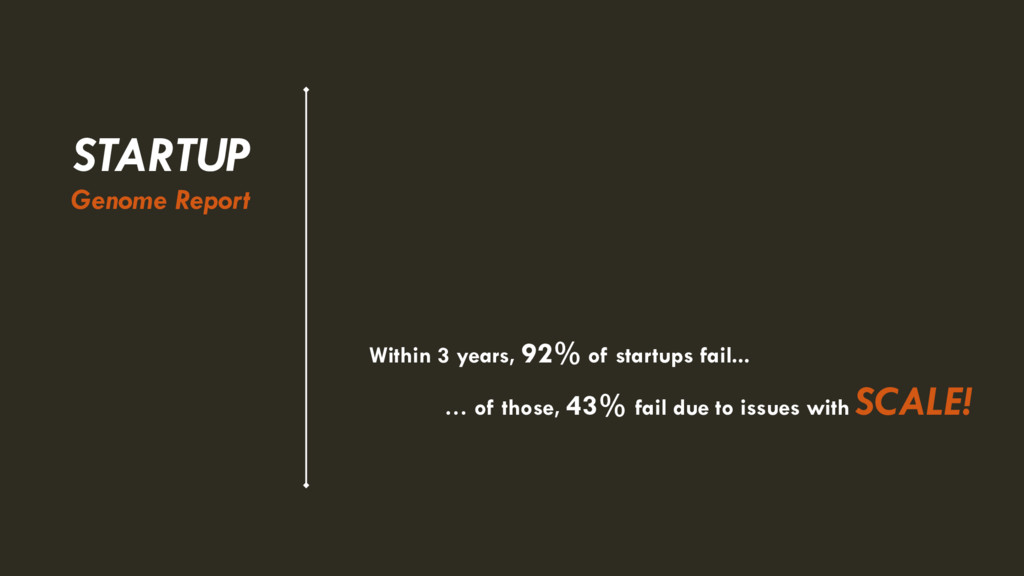 Within 3 years, 92% of startups fail... … of th...