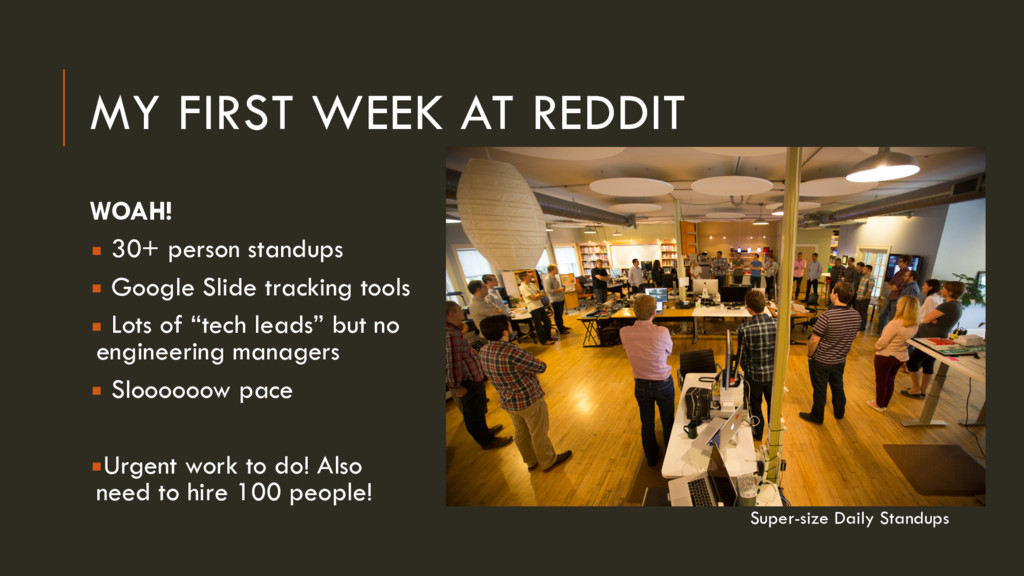 MY FIRST WEEK AT REDDIT WOAH! ▪ 30+ person stan...