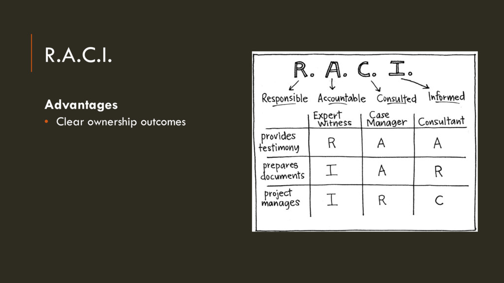 R.A.C.I. Advantages • Clear ownership outcomes