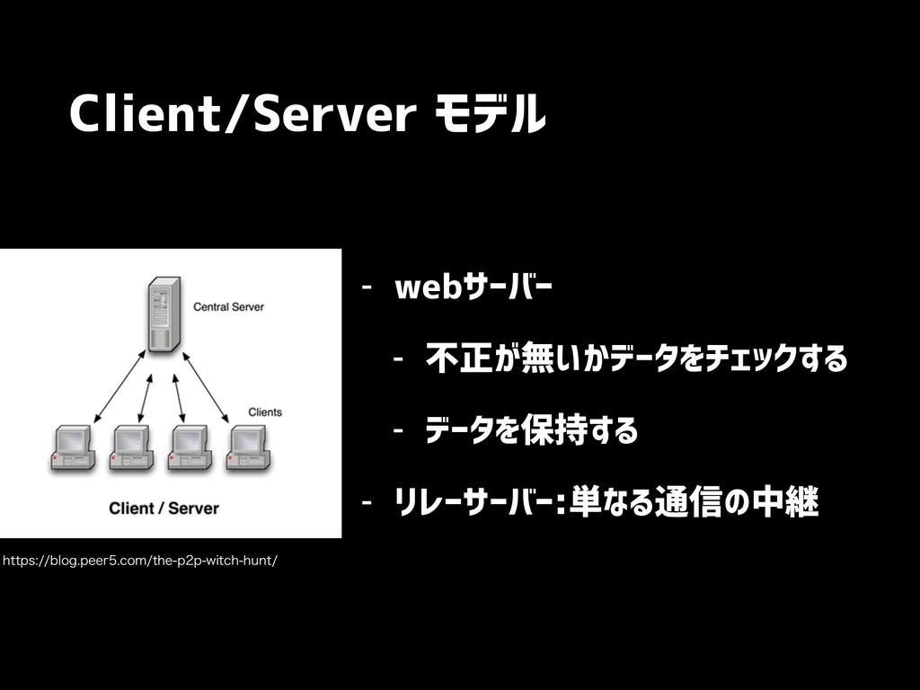 Client/Server モデル IUUQTCMPHQFFSDPNUIFQ...