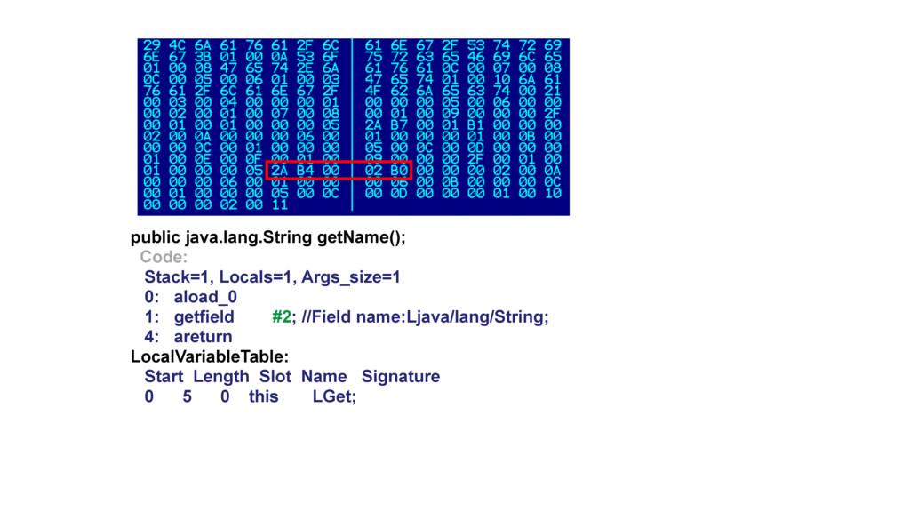 public java.lang.String getName(); Code: Stack=...