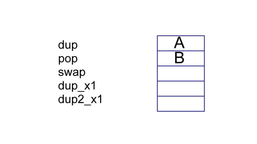 A B dup pop swap dup_x1 dup2_x1