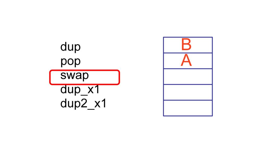 dup pop swap dup_x1 dup2_x1 A B
