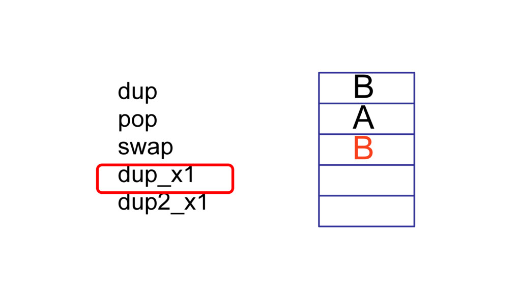 dup pop swap dup_x1 dup2_x1 A B B