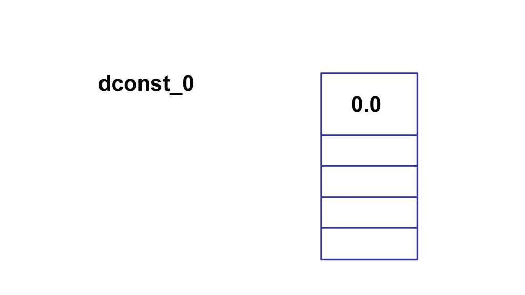 dconst_0 0.0