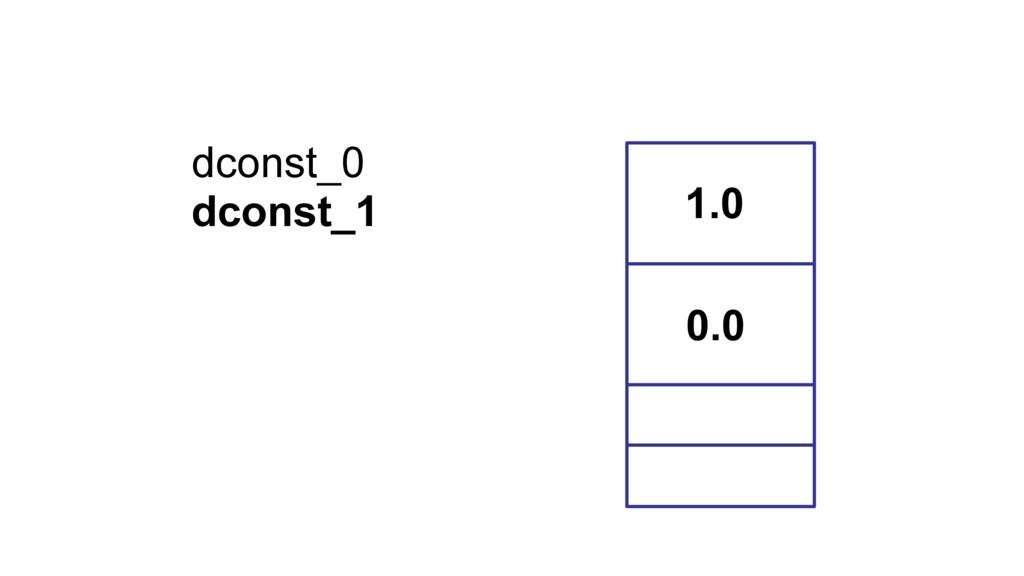 dconst_0 dconst_1 1.0 0.0