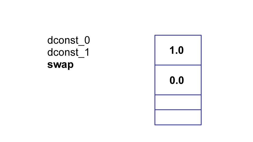 dconst_0 dconst_1 swap 1.0 0.0