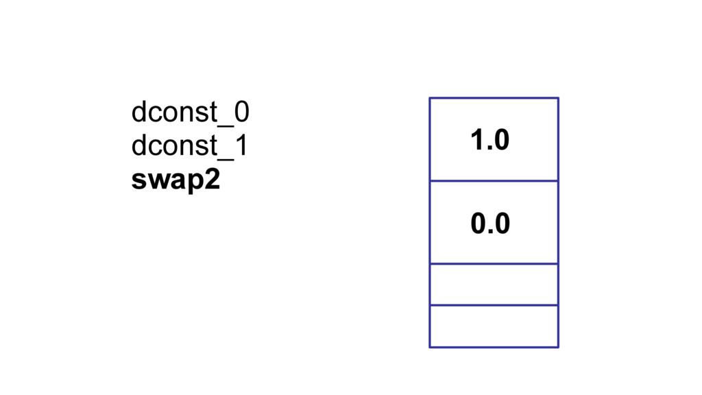 dconst_0 dconst_1 swap2 1.0 0.0