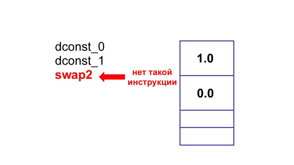 dconst_0 dconst_1 swap2 1.0 0.0 нет такой инстр...