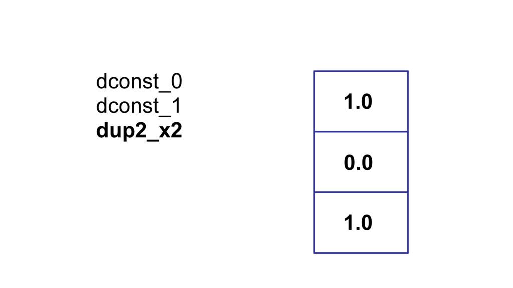 dconst_0 dconst_1 dup2_x2 1.0 0.0 1.0