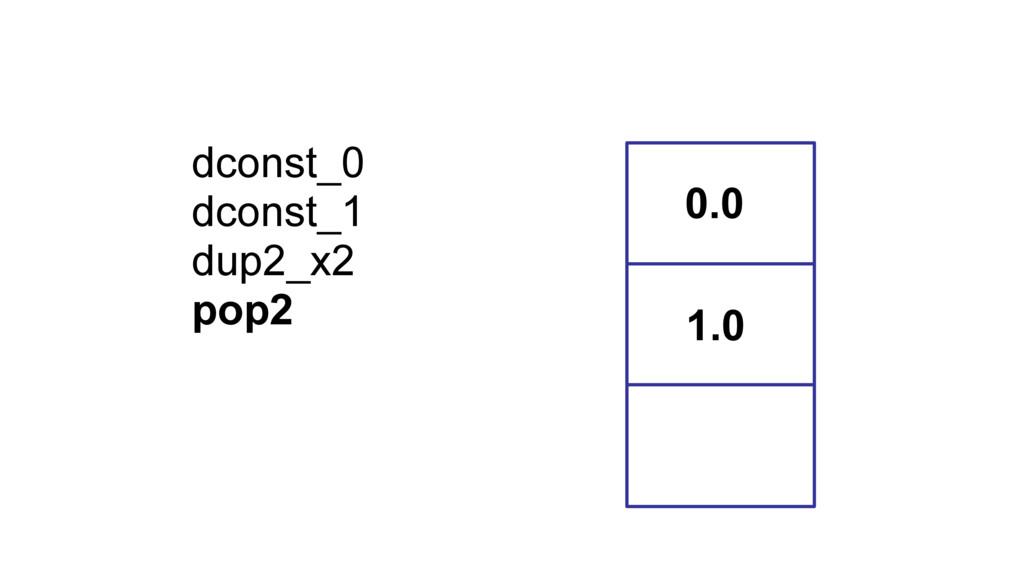dconst_0 dconst_1 dup2_x2 pop2 0.0 1.0