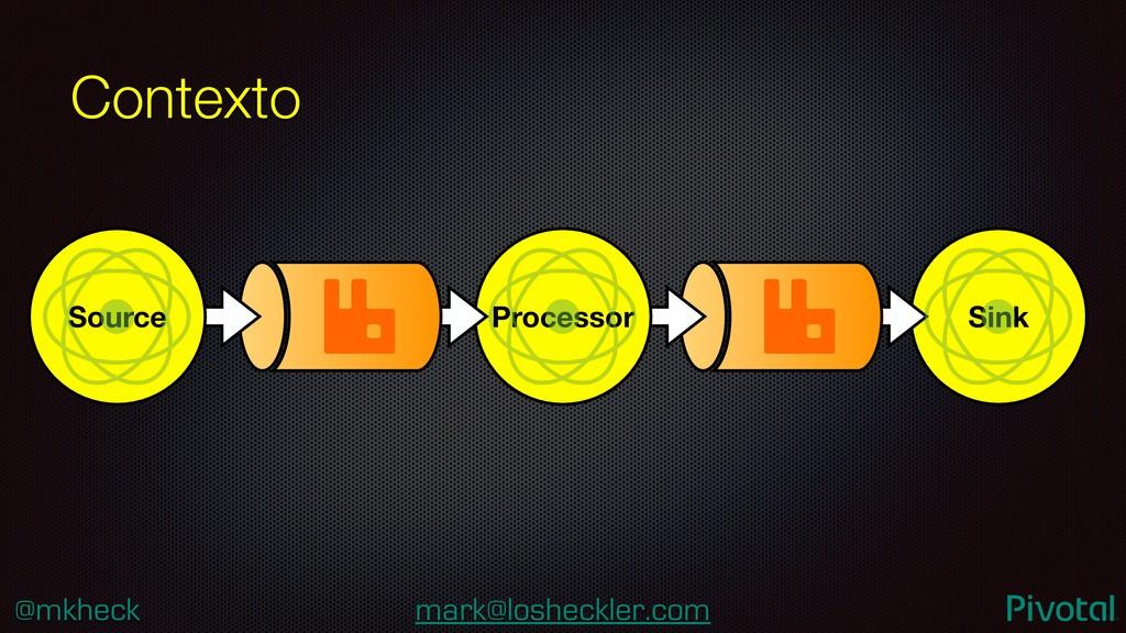 @mkheck mark@losheckler.com Sink Processor Cont...