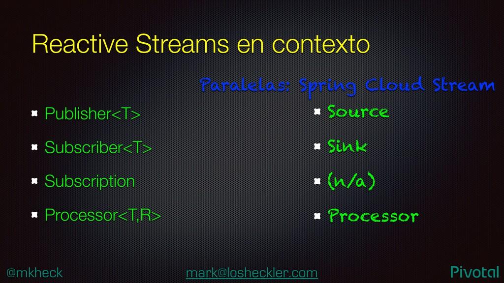 @mkheck mark@losheckler.com Reactive Streams en...