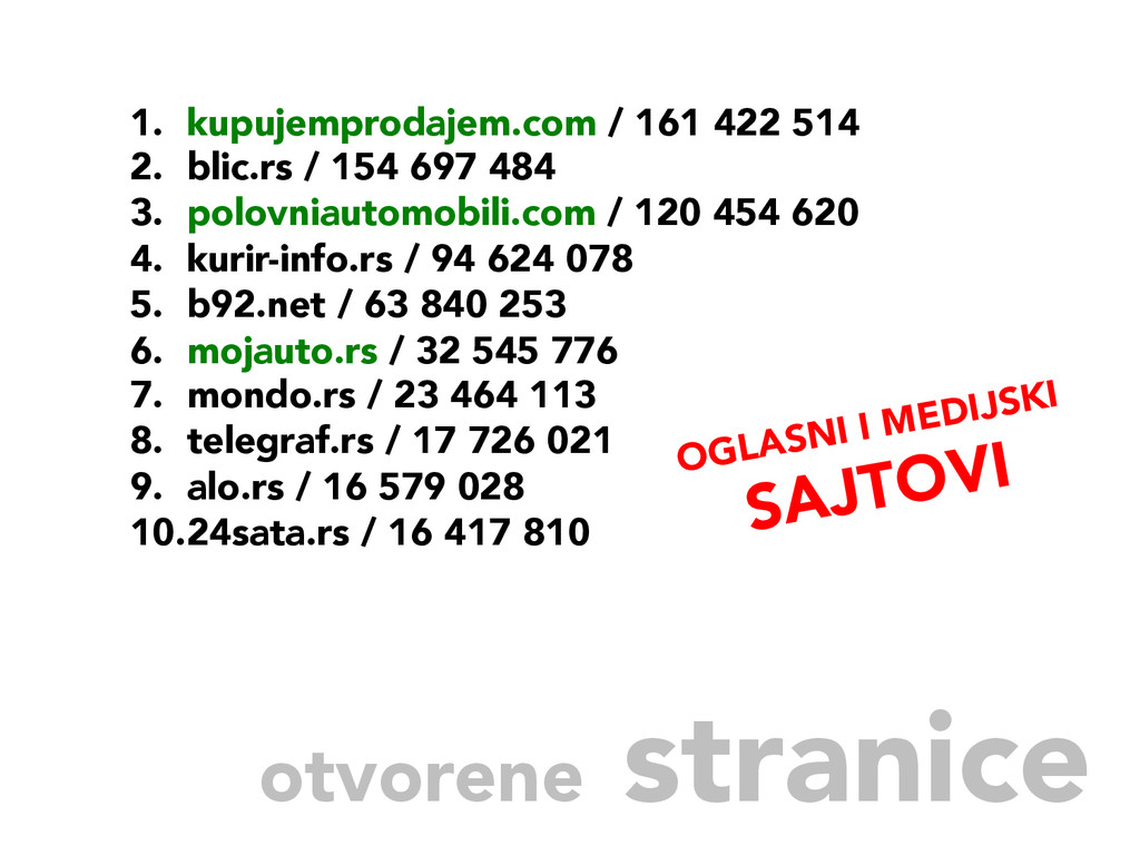 otvorene stranice 1. kupujemprodajem.com / 16...