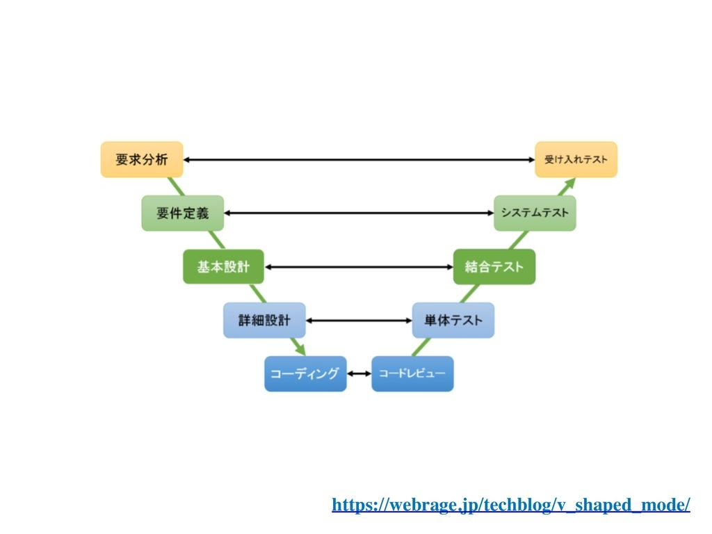 https://webrage.jp/techblog/v_shaped_mode/