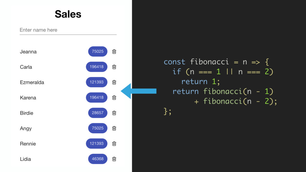 const fibonacci = n => { if (n === 1 || n === 2...