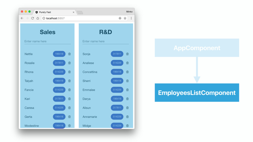 AppComponent EmployeesListComponent