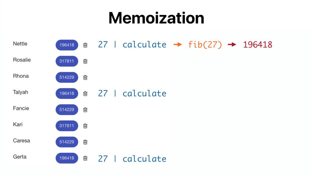 27 | calculate 27 | calculate 27 | calculate fi...