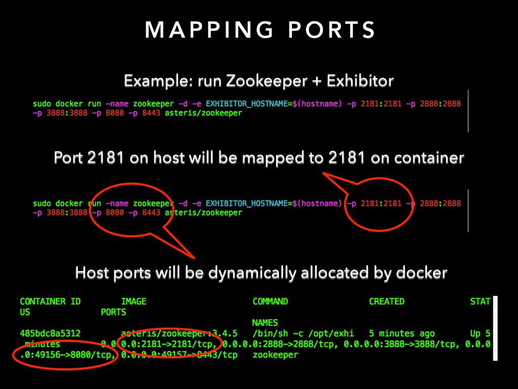 Example: run Zookeeper + Exhibitor Host ports w...