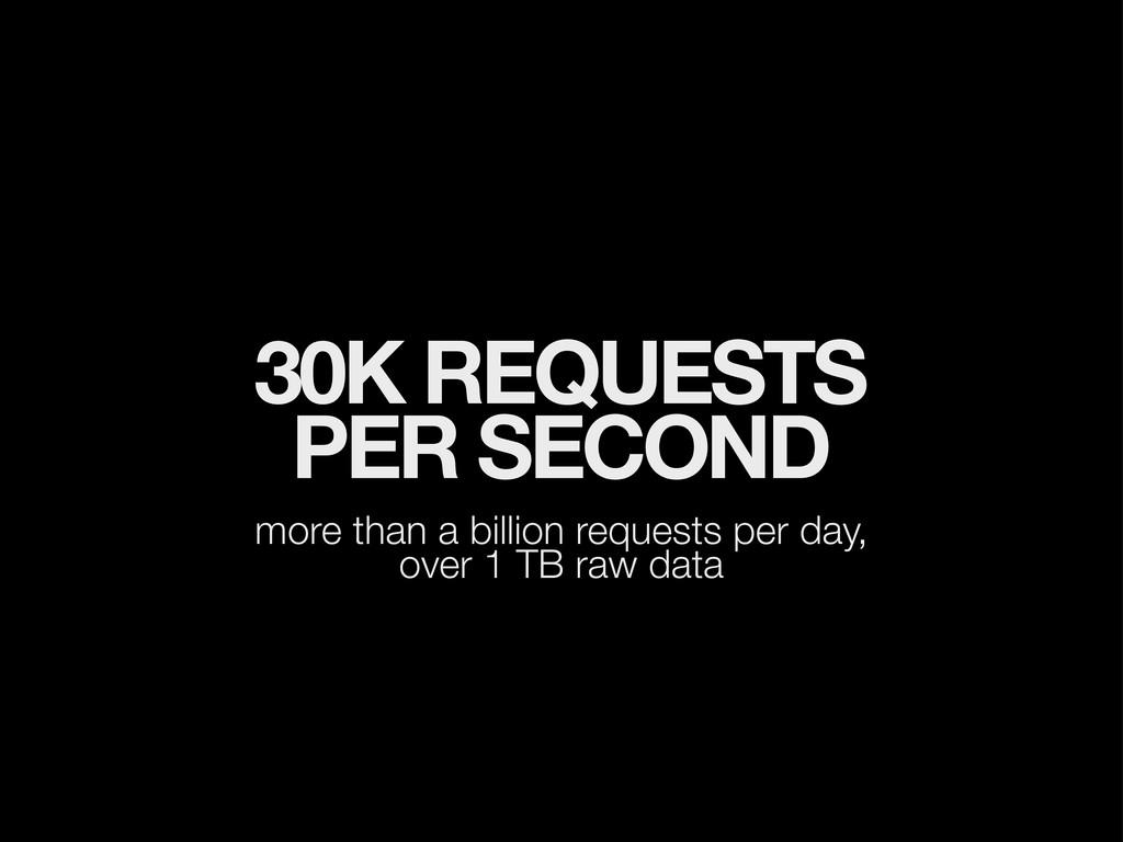 30K REQUESTS PER SECOND more than a billion req...